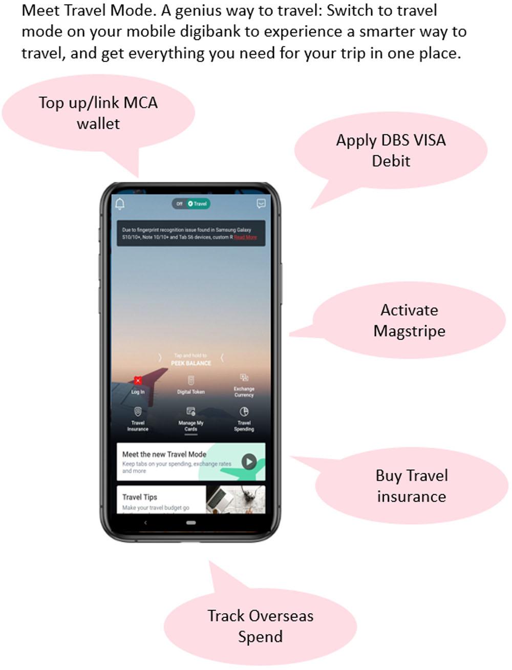 DBS Travel Marketplace