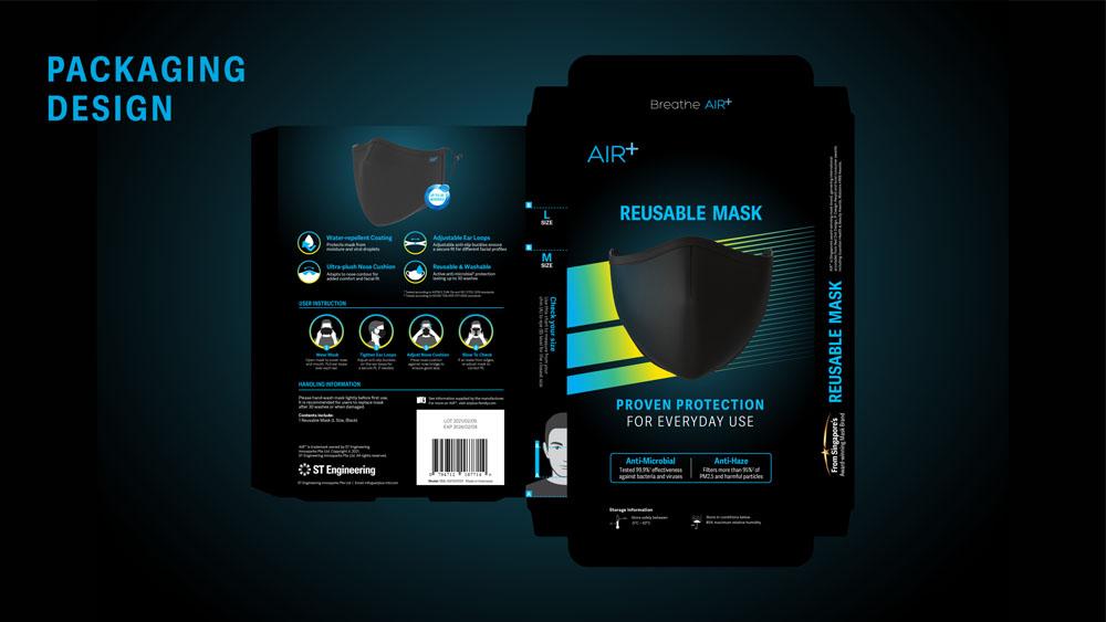 AIR⁺ Reusable Mask
