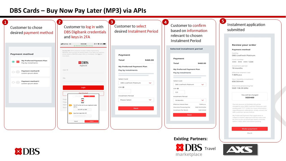 """Enabling """"Invisible Banking"""" through Open APIs on DBS Marketplaces"""