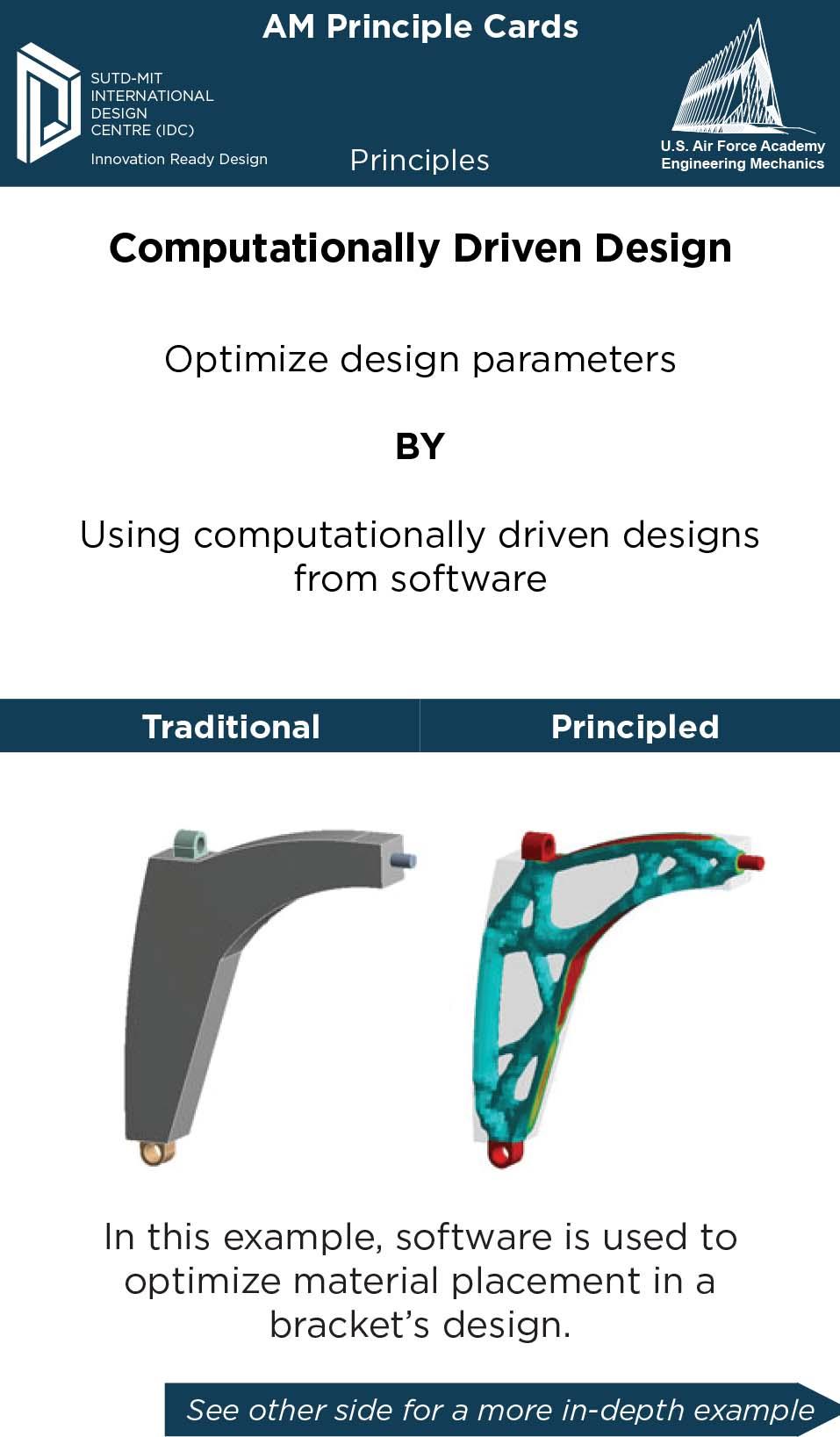 Design Inspiration Cards for 3D Printing